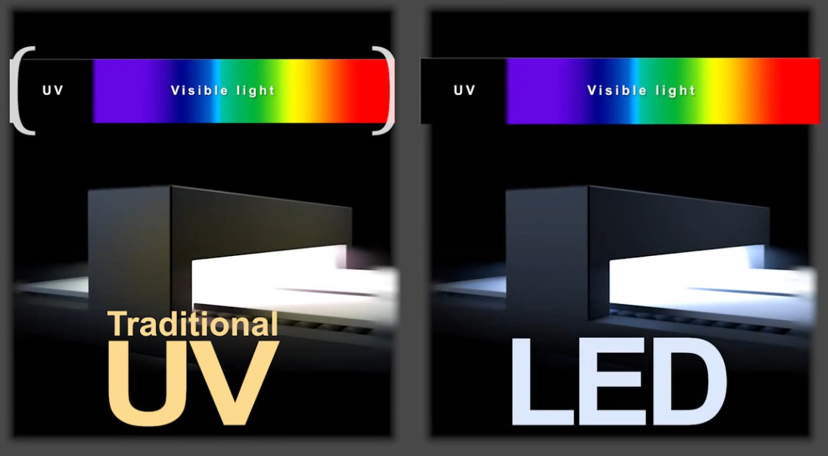 UV VS LED