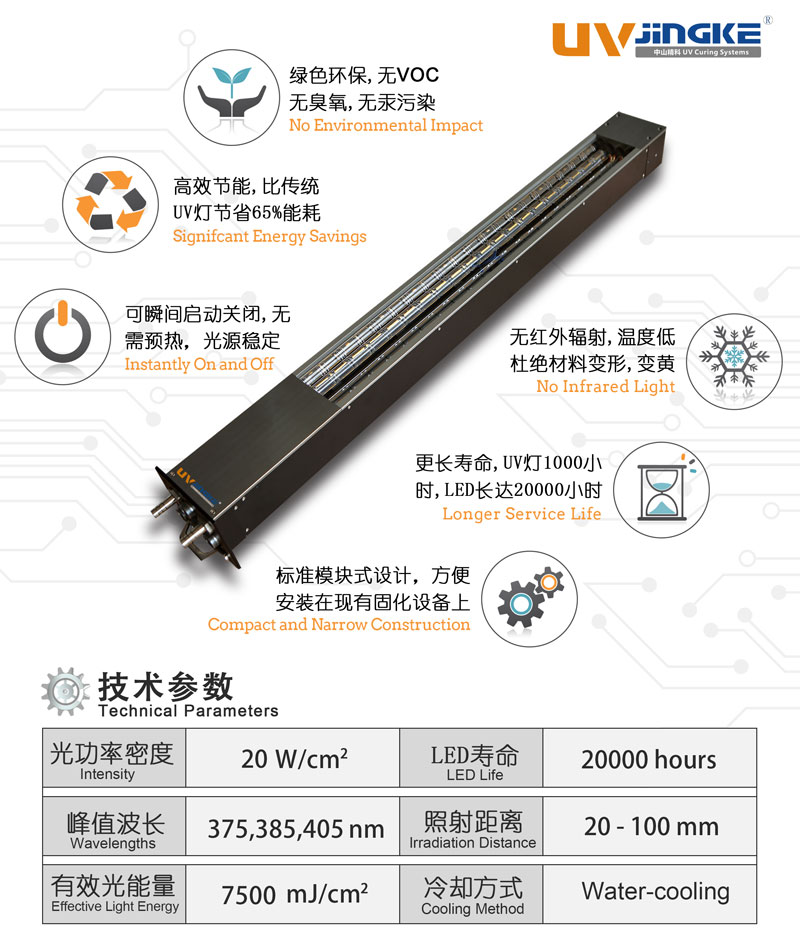 LED UV Introduce