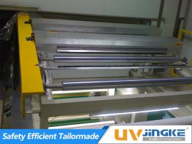 UV Curing System for Coating Machine